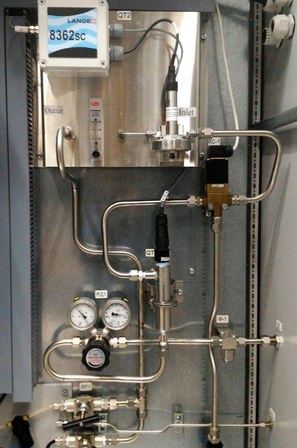 Системы контроля качества воды