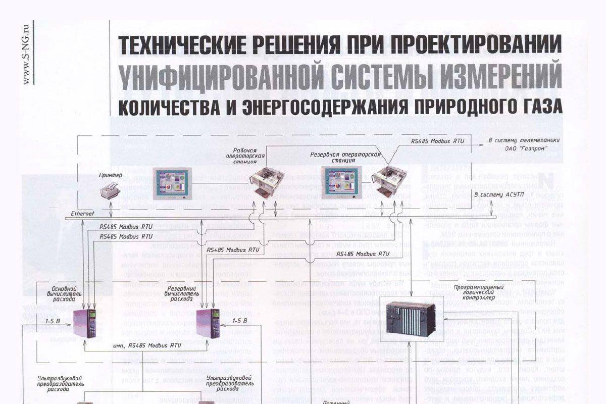 Журнал «СФЕРА-НЕФТЕГАЗ» (второе полугодие 2008 года)
